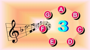 ReadMusicL3Udemy